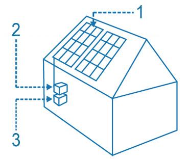 Voorstelling woning met zonnepanelen